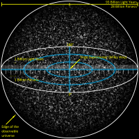 Observable_Universe_with_Measurements_01